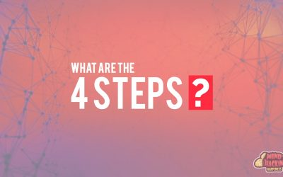The Four Easy Steps to Mastering Your Mind